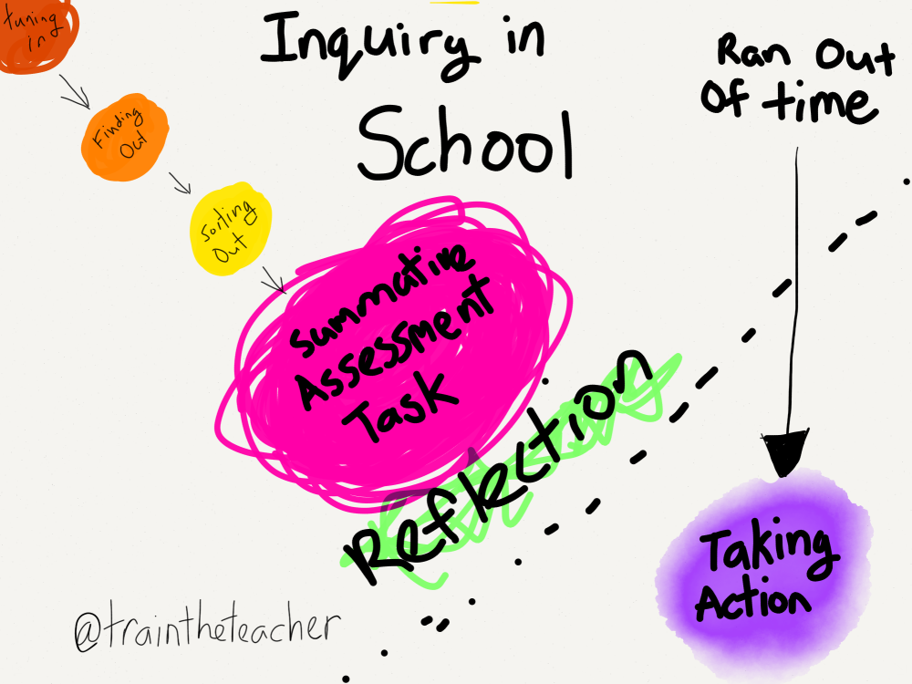 What does inquiry look like? (3/5)