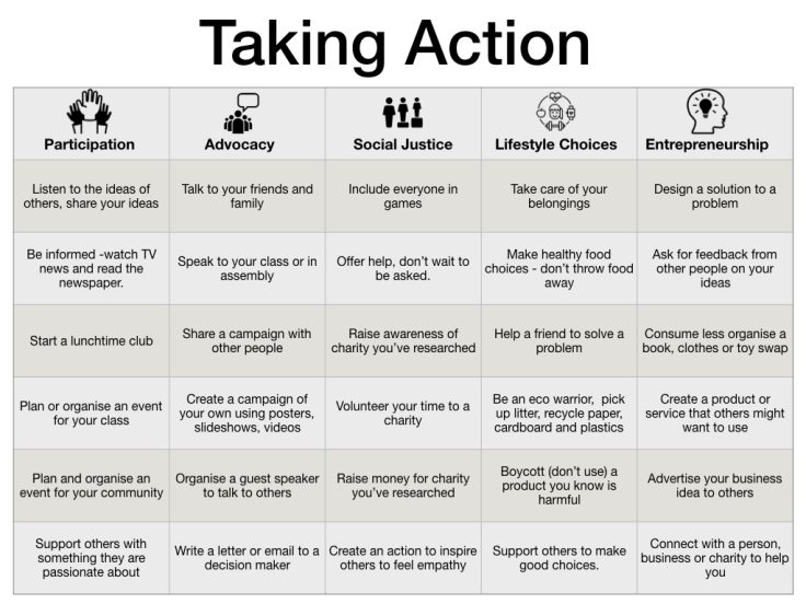 takingaction.001